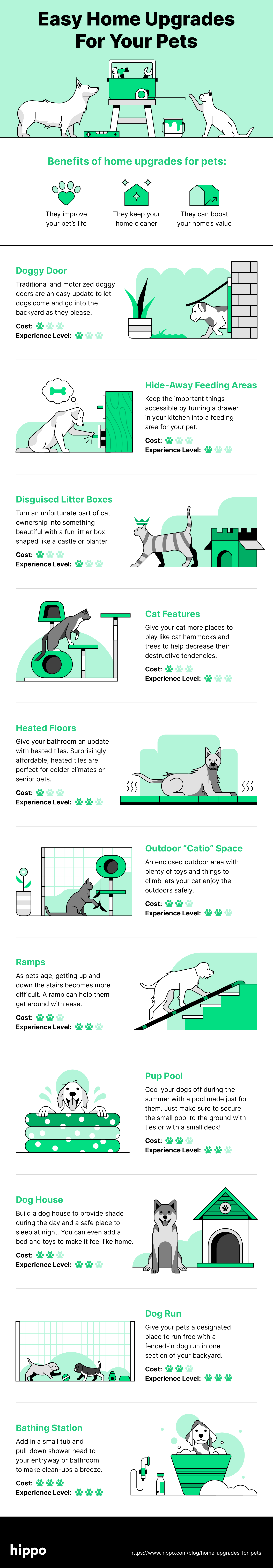easy home upgrades for your pet infographic